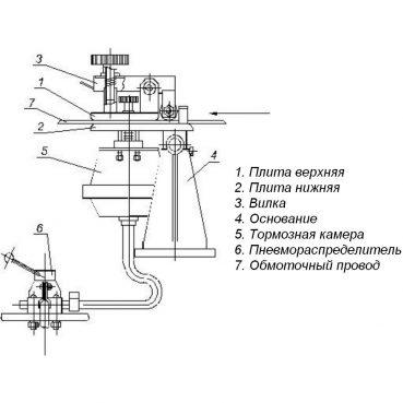 Приспособление для натяжения проводов